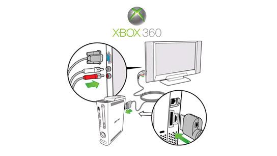 Comment connecter sa console à sa TV