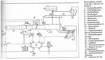 Opel Manta Engine Hillman Imp Engine Wiring Diagram ~ Odicis