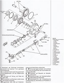 Reparaturanleitung: Yamaha XJ 900 S Diversion ab Baujahr