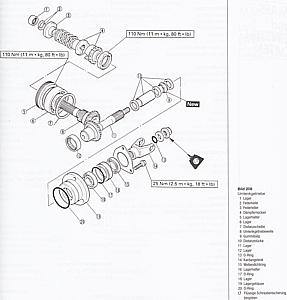 Reparaturanleitung: Yamaha XV 750 Virago Baujahre 1992