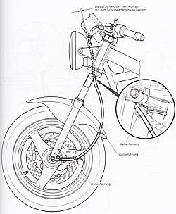 Reparaturanleitung: Suzuki GS 500 E ab Baujahr 1989