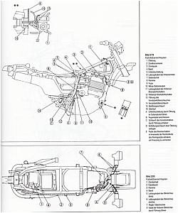 Reparaturanleitung: Yamaha XT 600 E, ab Baujahr 1990