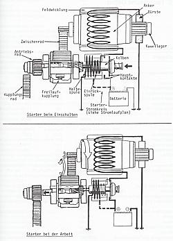 Reparaturanleitung: Harley-Davidson FLT/FXR Evolution