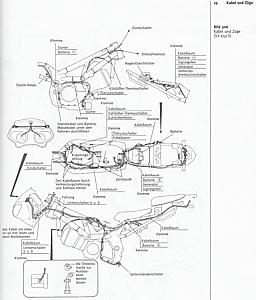 Reparaturanleitung: Suzuki SV 650 (S) ab Baujahr 1999