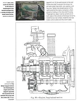 Haynes Manual: VW Kübelwagen/Schwimmwagen Type/Typ 82&128