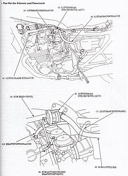 HONDA CB Sevenfifty ab 1992, Reparaturanleitung Reparatur