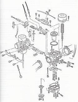 HONDA CX-500/650 ab 1978, Reparaturanleitung Reparatur