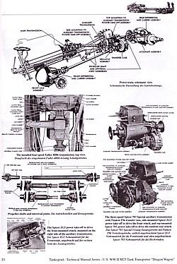 Michael Franz: U.S. WW II M25 Tank Transporter DRAGON