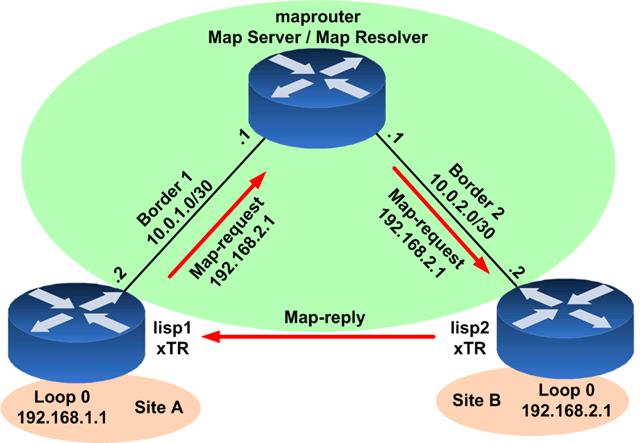 LISP – Understanding the map-request / reply – Das Blinken