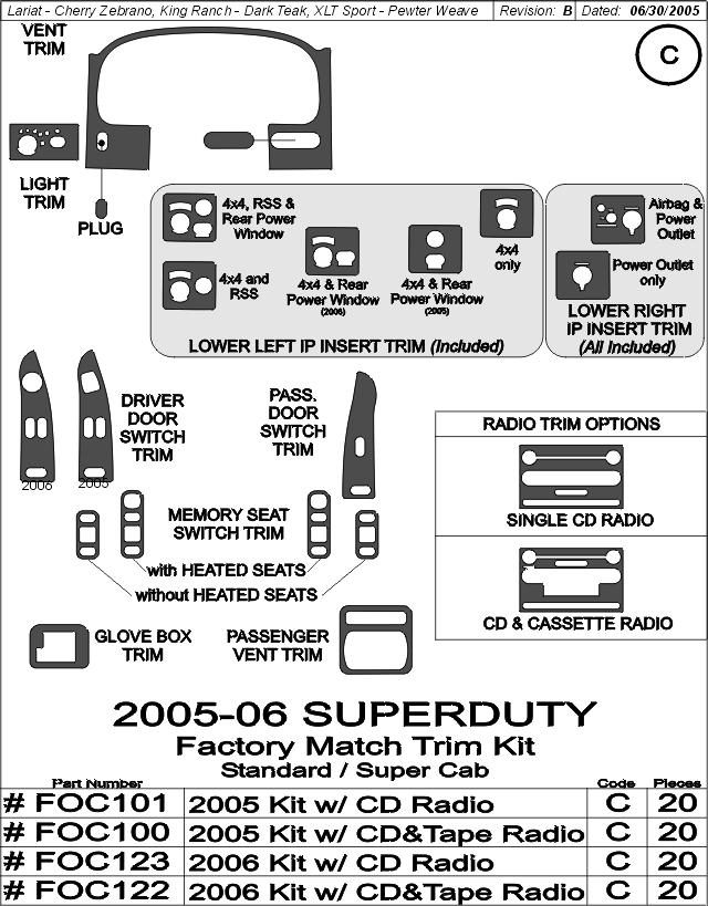 Ford F250 F350 XLT Sport Factory Match Dash Trim Kits
