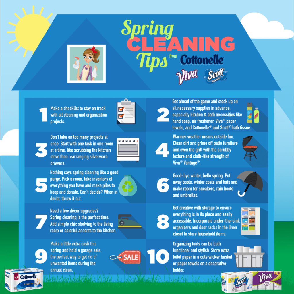 Spring cleaning tips from Cottonelle, Viva and Scott. What's on your agenda? #SpringClean16 #Walmart