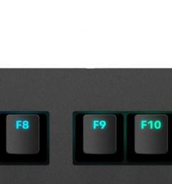 das keyboard blog [ 3186 x 459 Pixel ]