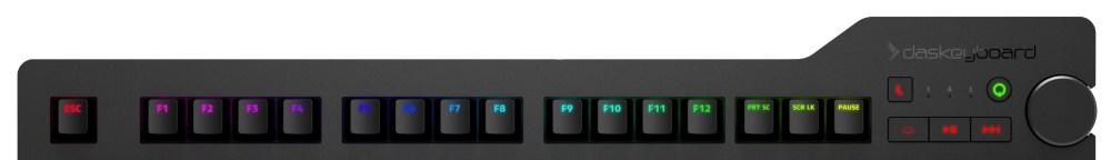 medium resolution of das keyboard blog