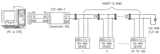 2wire Rs485 Wiring Diagram Nilzanet – Rs-485 Wire Diagram