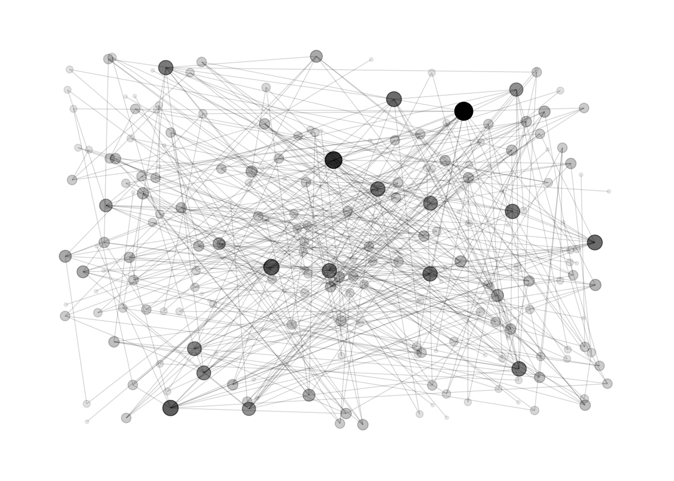 Network Diagram From Data To Viz