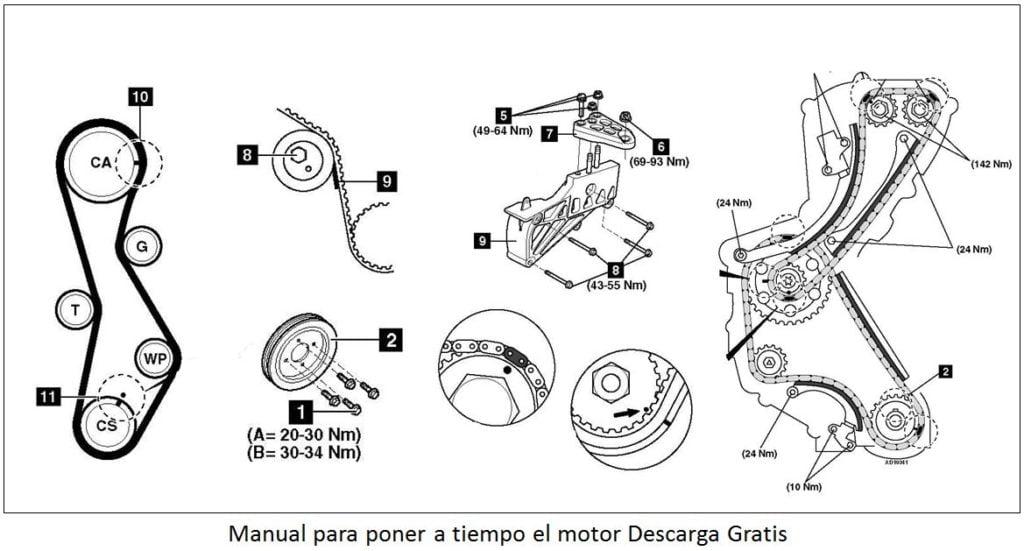 Manual de mecánica y reparación Nissan Primera P12 2.0