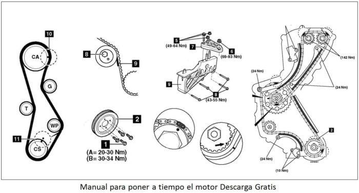 Manual de mecánica y reparación Nissan Micra K11 1.4