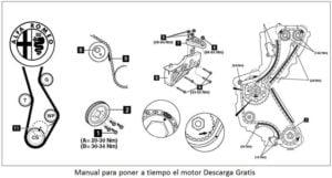 Manual de mecánica y reparación Alfa Romeo Spider 3.0