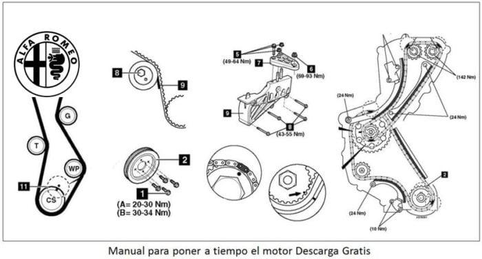 Manual de mecánica y reparación Alfa Romeo 147 3.2