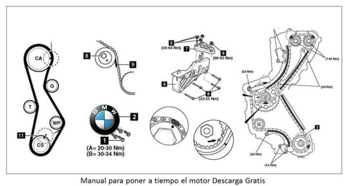 Manual de mecánica y reparación Bmw 3 Series (E30) 2.0 320i