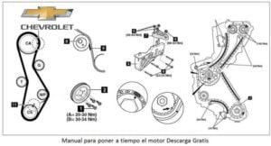 Manual de mecánica y reparación Chevrolet Captiva 2.0D