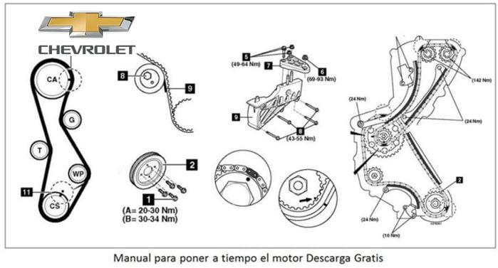 Manual de mecánica y reparación Chevrolet Aveo 1.4 16V