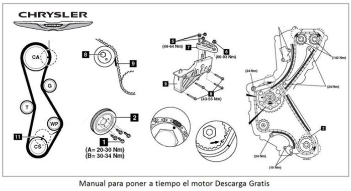 Manual de mecánica y reparación Chrysler Neon 2.0