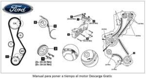 Manual de mecánica y reparación Ford Transit 2.2D