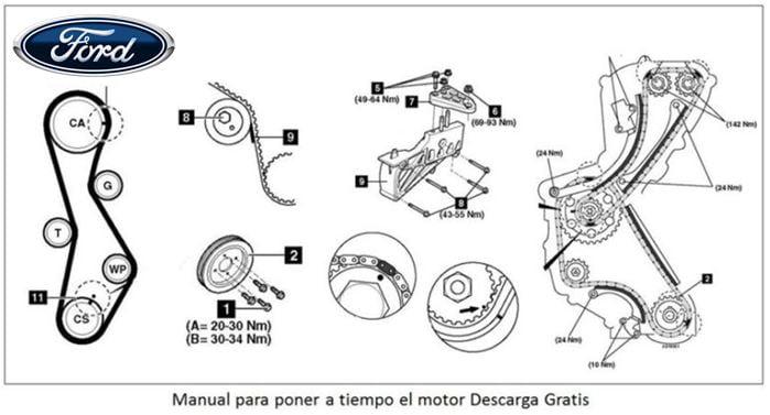 Manual de mecánica y reparación Ford Sierra 2.0 PDF.