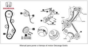 Manual de mecánica y reparación Honda Fit 1.5L PDF.