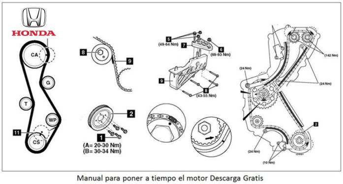 Honda Crv 2003 Manual Pdf