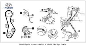 Manual de mecánica y reparación Hyundai Accent 1.6