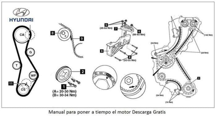 Manual de mecánica y reparación Hyundai Tucson 2.0D