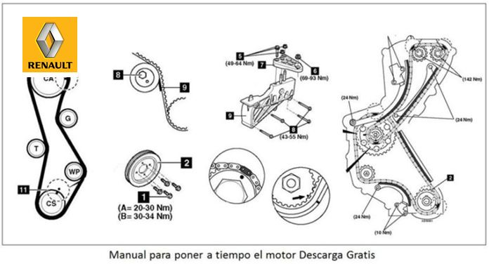 Manual de mecánica y reparación Renault Logan 1.6