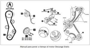 Manual de mecánica y reparación Toyota Camry 2.2