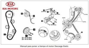 Manual de mecánica y reparación Kia Rio 1.5 PDF.