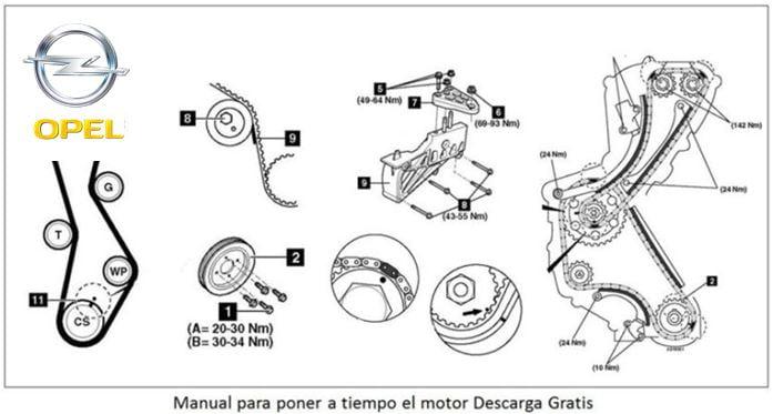 Manual de mecánica y reparación Opel Astra H 1.8