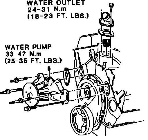 1990 Chevy Truck Astro Van manual de la bomba de agua