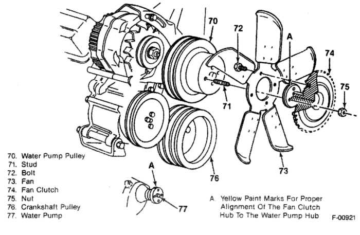 Chevy Truck Blazer V8 1990 manual de la bomba de agua