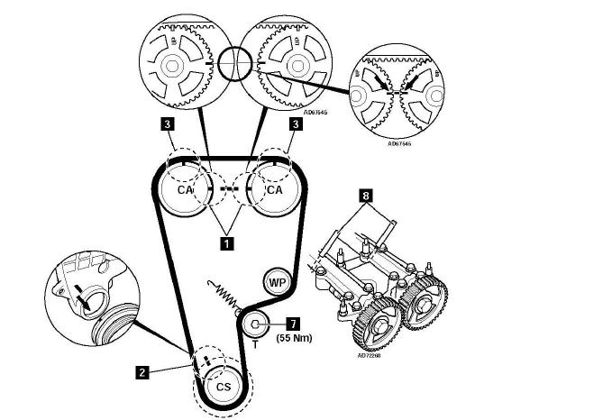 Manual de mecánica y reparación Acura Integra 1.8 Type R