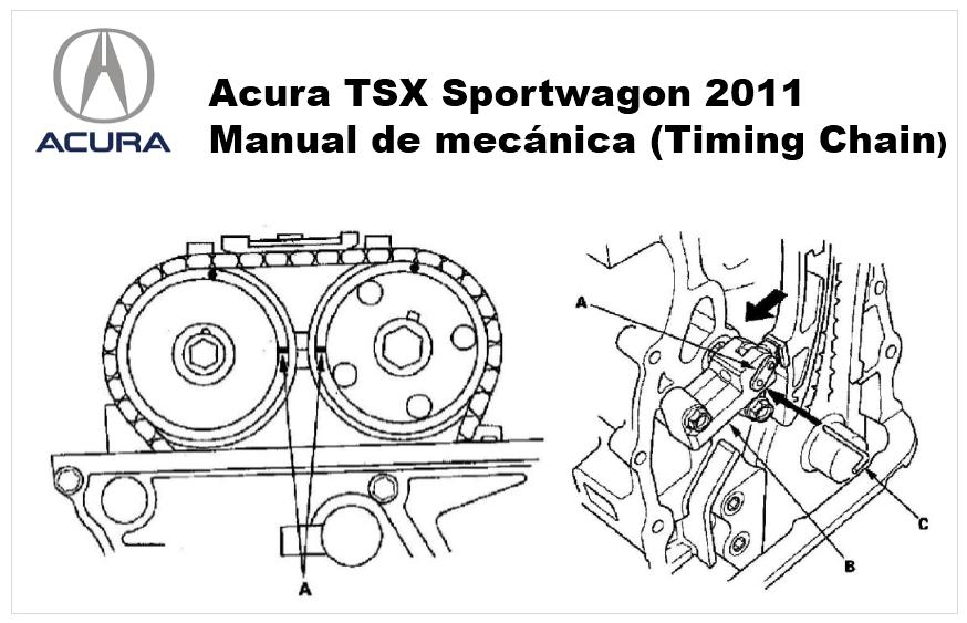 Acura TSX Sport Wagon L4-2.4L 2011 Manual de la distribución