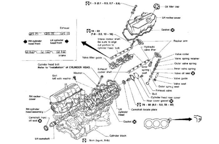Nissan Quest Minivan V6-2960cc 3.0L 1996 Cabeza de cilindros