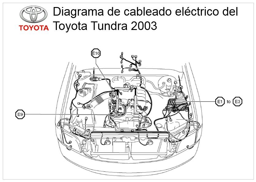 Toyota Tundra Manual del sistema eléctrico 2003 (Circuitos