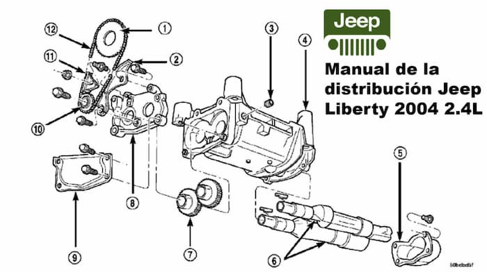 Manual de mecánica Jeep Liberty 2004 2.4L Correa de
