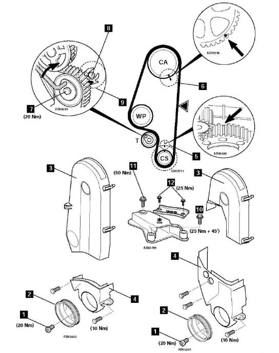 Manual de la distribución Seat Ibiza 1.0 1993-1999
