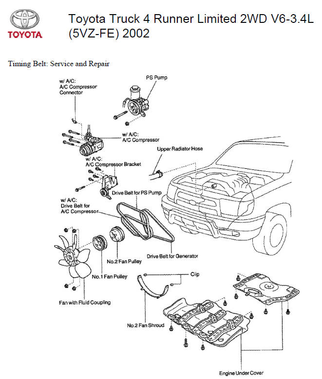 Httpswiring Diagram Herokuapp Compost2002 Toyota Repair Manual