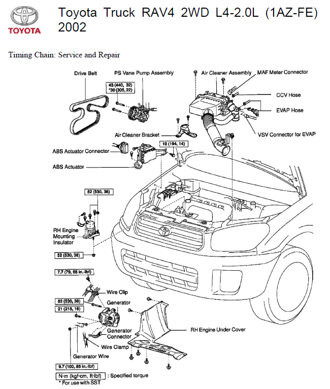 Toyota Truck RAV4 2WD L4-2.0L (1AZ-FE) 2002 Manual de mecánica