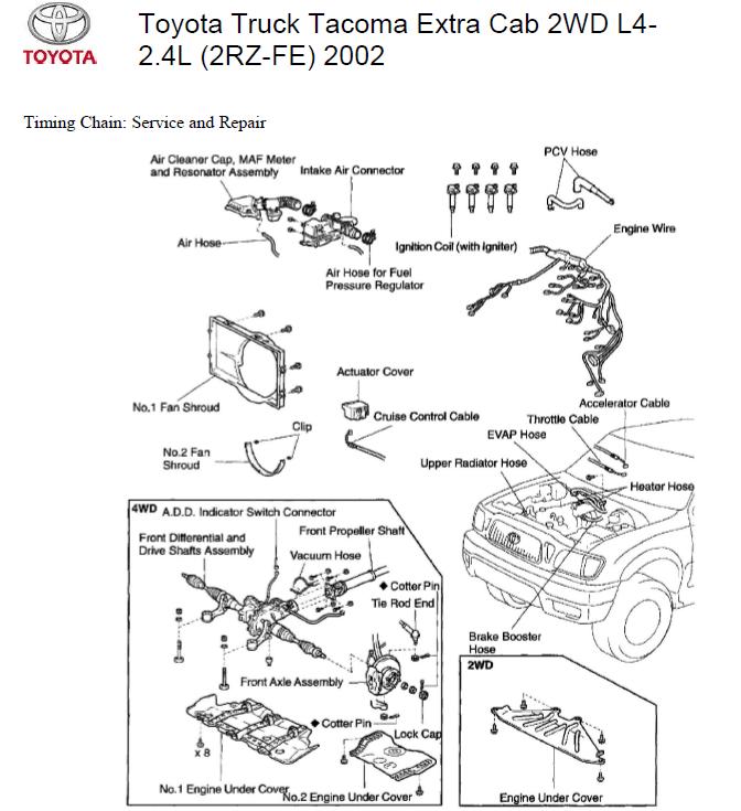 Toyota Tacoma Extra Cab L4-2.4L (2RZ-FE) 2002 Manual de