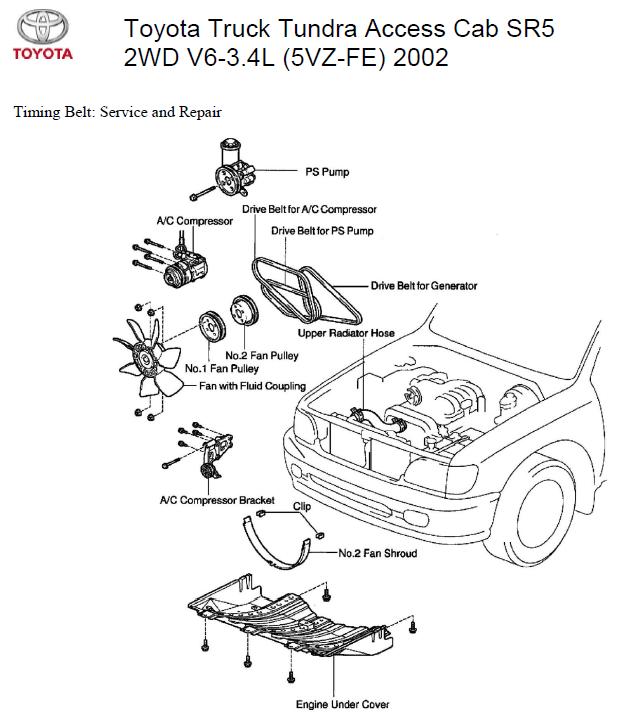 Toyota Tundra Access Cab SR5 V6-3.4L (5VZ-FE) Manual de