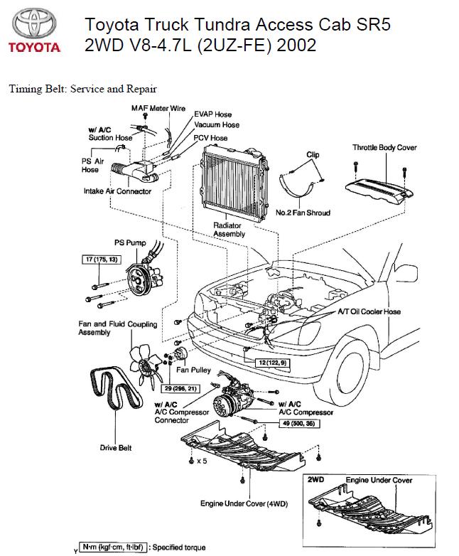 Toyota Tundra Access Cab SR5 V8-4.7L (2UZ-FE) 2002 Manual PDF